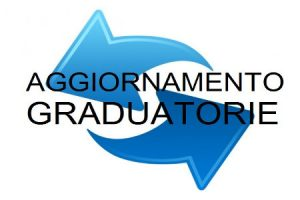 Caos Graduatorie Istituto: incontro urgente Sindacati-Miur