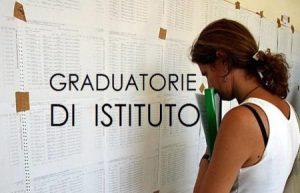 Graduatorie di Istituto: Calcolo punteggio per i Giorni di Servizio