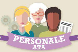 L'Organico Personale ATA 2017 è del 60% in meno rispetto al 2016